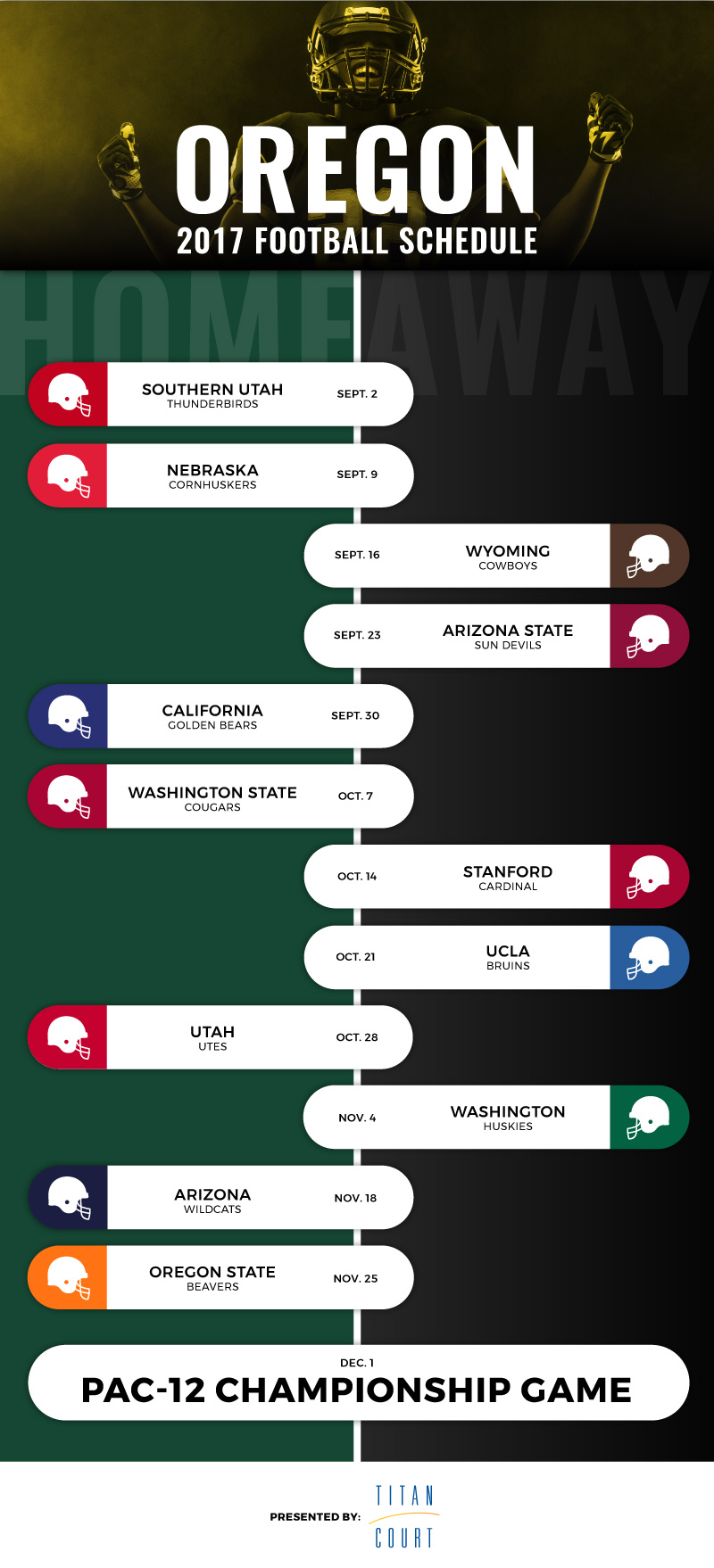 University of Oregon 2017 Football Schedule Infographic